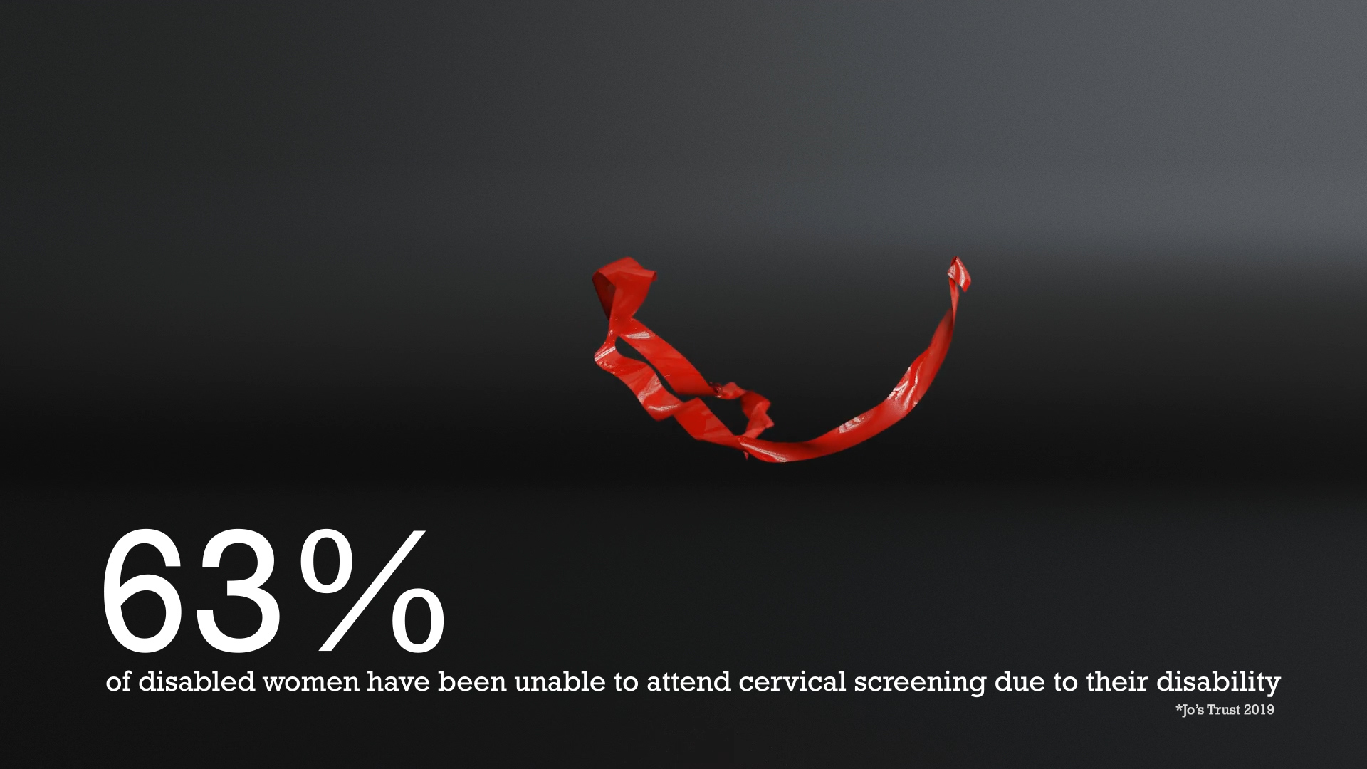 63% of disabled women have been unable to attend cevical screening due to their disability. *Jo's trust 2019
